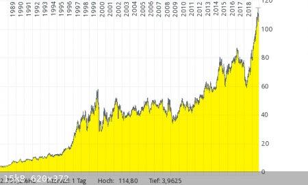 Chart-PG-EUR.png - 15kB