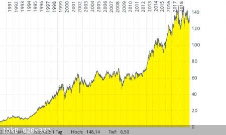 Chart-JNJ-USD.png - 15kB