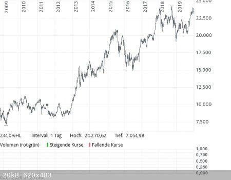 Nikkei-2009-2019.png - 20kB
