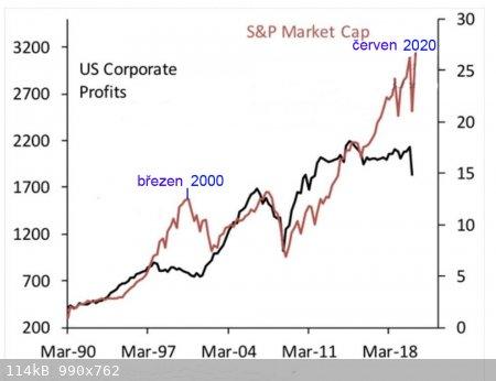 Stock-price-EPS-cz.jpg - 114kB