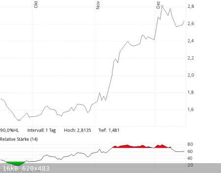 graf.png - 16kB