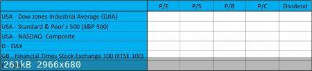 Index valuation pro Ladislava3.jpg - 261kB