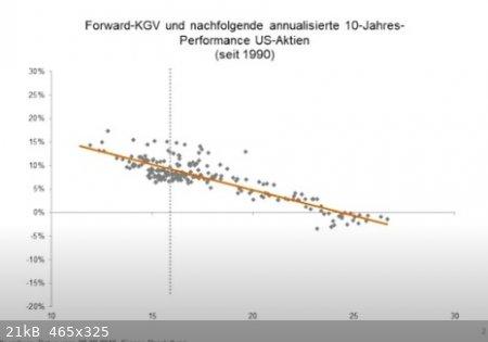 KGV-Performance.jpg - 21kB