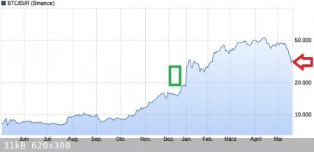 BTC-Tesla-bought.jpg - 31kB