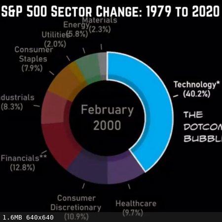 SaP500-sector-2000-2.jpg - 1.6MB