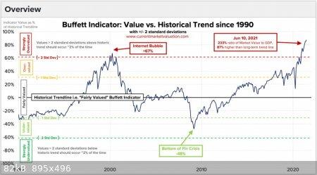 Buffett-Indikator.jpg - 82kB