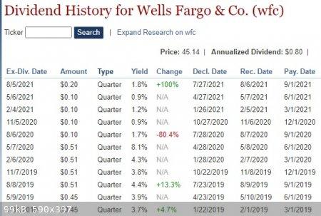 Wells-Fargo-dividend.jpg - 99kB