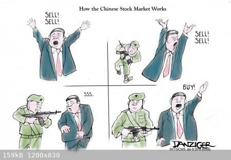 China-stocks-2.jpg - 159kB