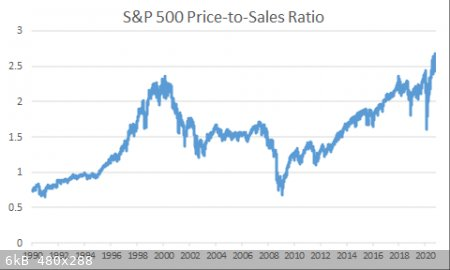 S&P500PS.png - 6kB