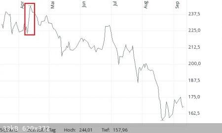 Alibaba-Munger-April-233-USD.jpg - 33kB